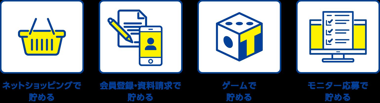ネットショッピングで貯める / 会員登録・資料請求で貯める / ゲームで貯める / モニター応募で貯める
